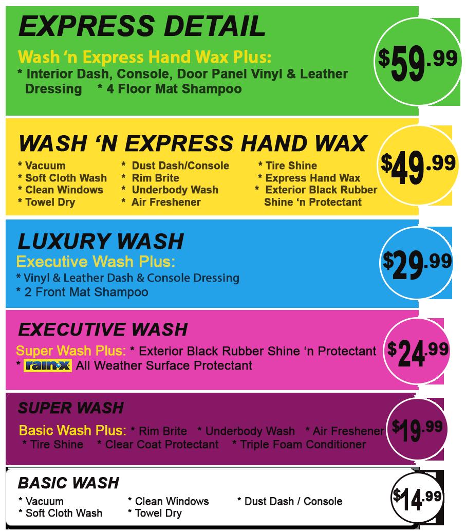 Car Wash Details