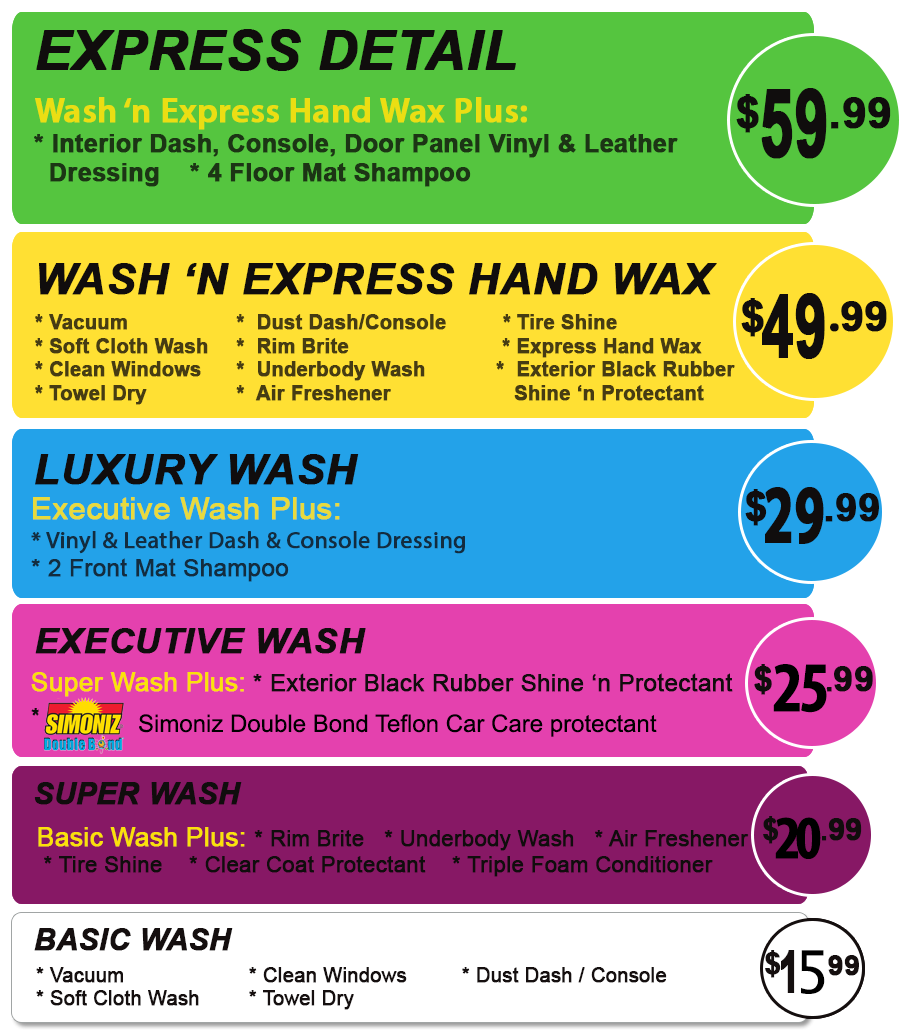 car_wash_descriptions_2018
